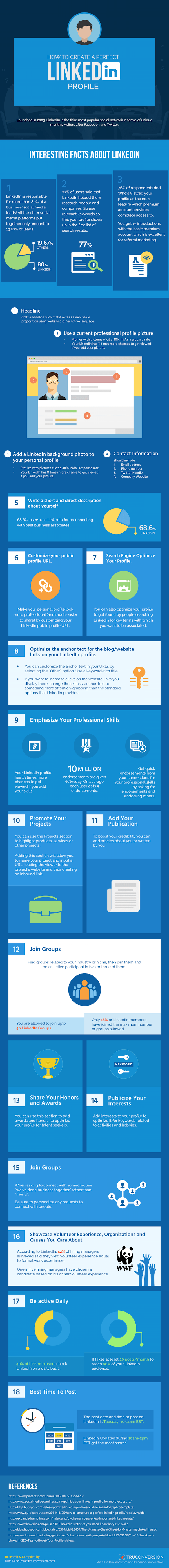 personal branding: LinkedIn Profile Infographic